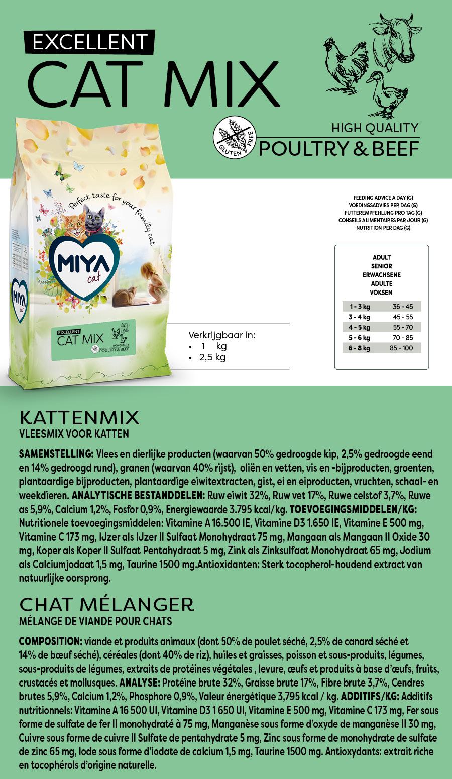 Miya Cat Cat Mix